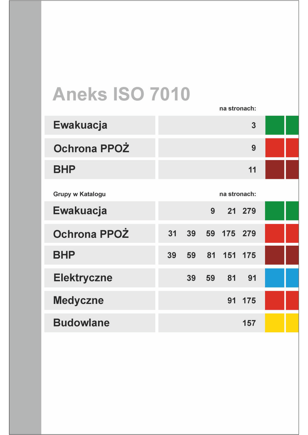 Aneks ISO 7010